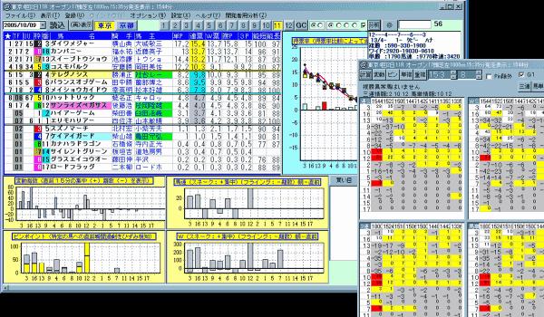 オッズ分析ソフト シンドロームV1