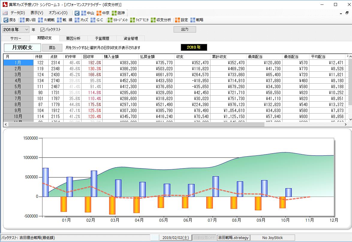 収支分析画面